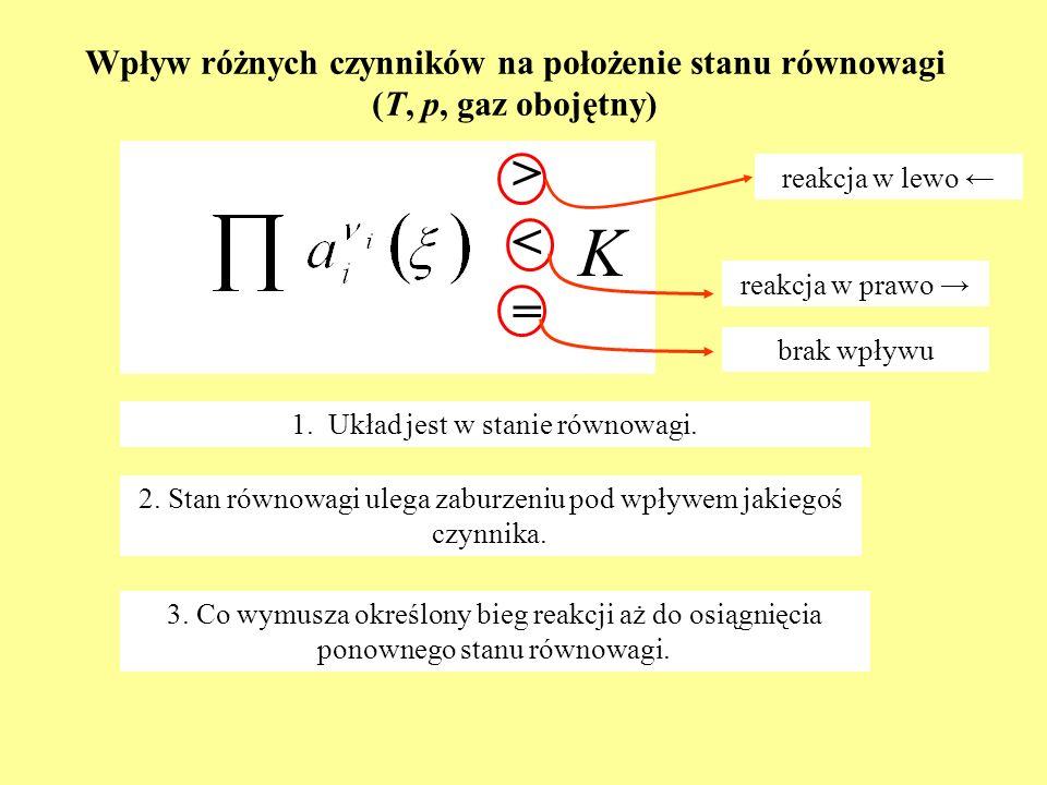 Wpływ różnych czynników na położenie stanu równowagi (T, p, gaz obojętny)