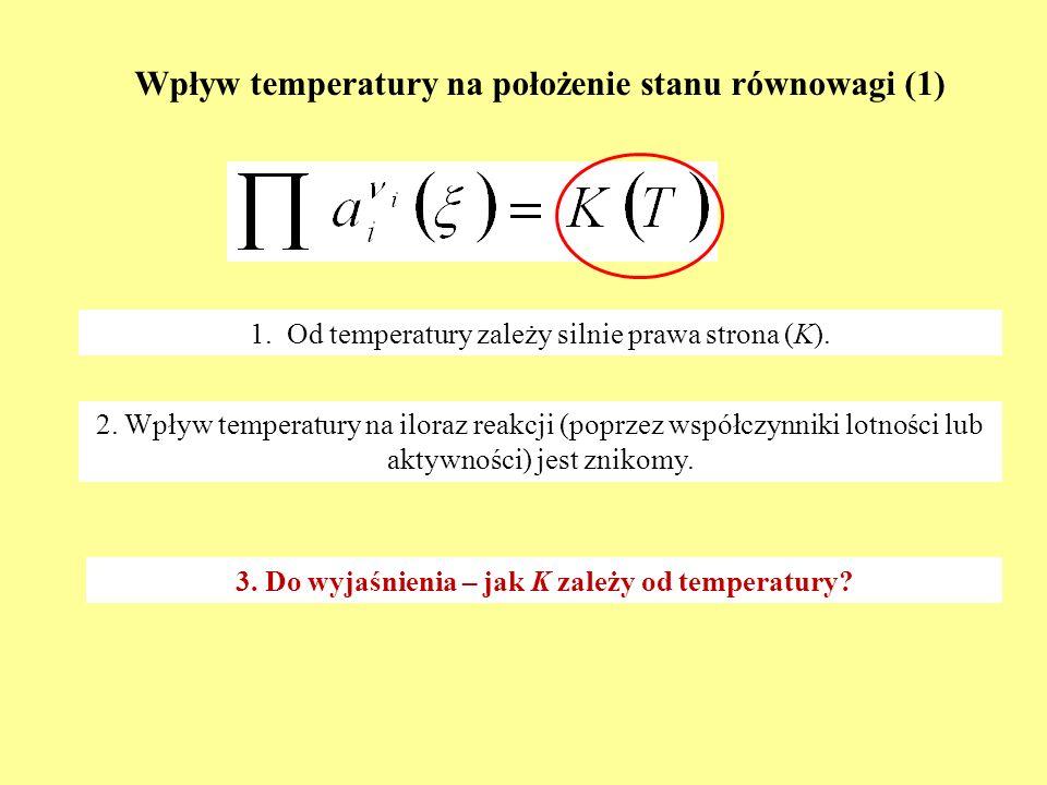 Wpływ temperatury na położenie stanu równowagi (1)
