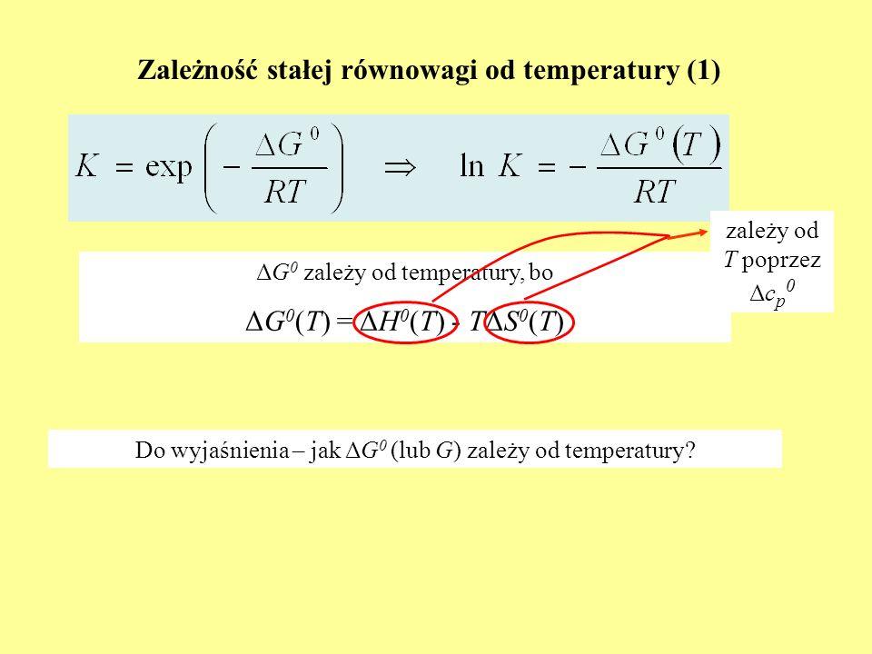 Zależność stałej równowagi od temperatury (1)