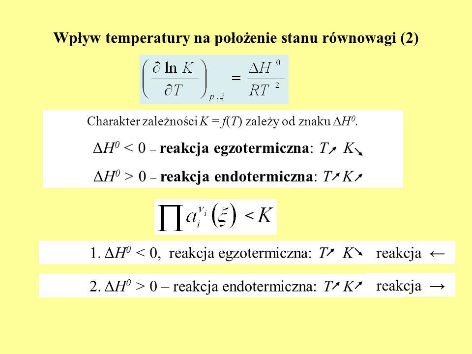 Wpływ temperatury na położenie stanu równowagi (2)