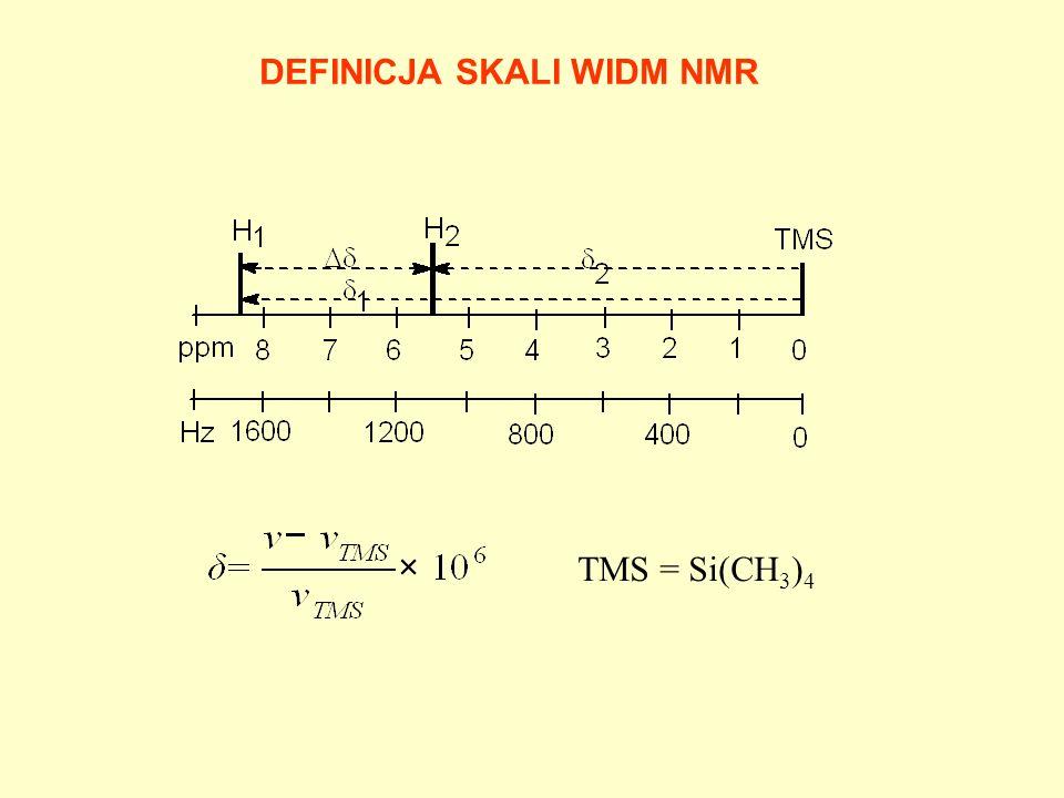 DEFINICJA SKALI WIDM NMR