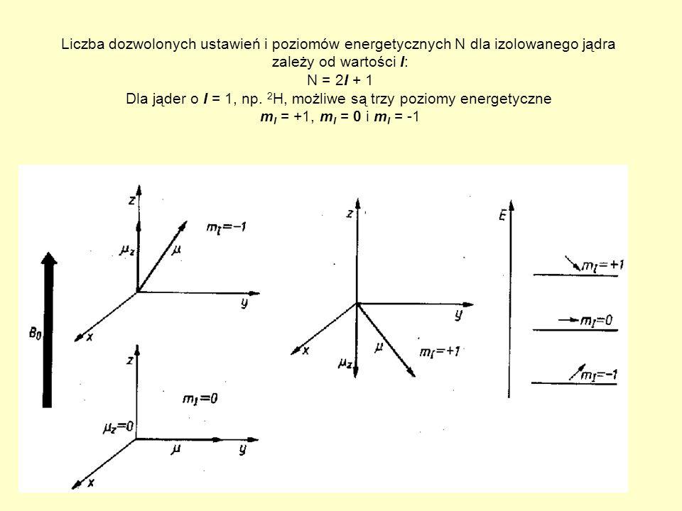 Dla jąder o I = 1, np. 2H, możliwe są trzy poziomy energetyczne