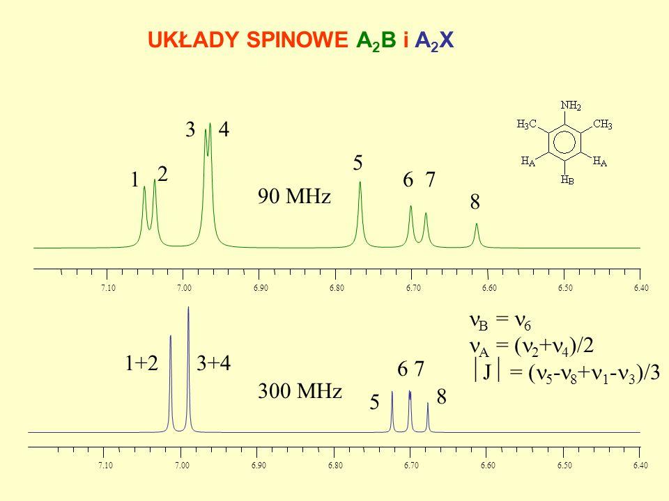 UKŁADY SPINOWE A2B i A2X 3 4 5 2 1 6 7 90 MHz 8 B = 6 A = (2+4)/2