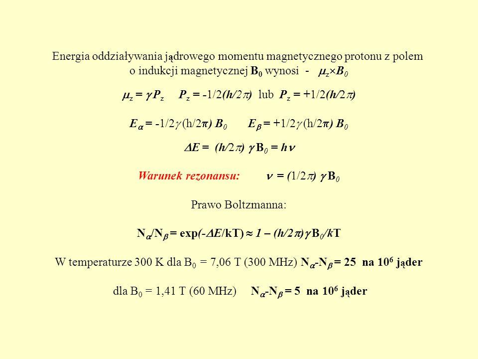 Energia oddziaływania jądrowego momentu magnetycznego protonu z polem