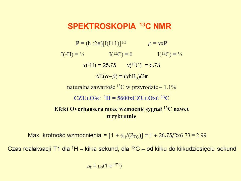 Efekt Overhausera może wzmocnić sygnał 13C nawet trzykrotnie