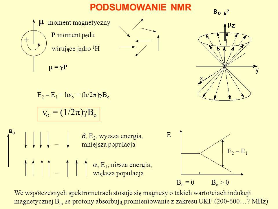 PODSUMOWANIE NMR  +  = (1/2)Bo moment magnetyczny P moment pędu