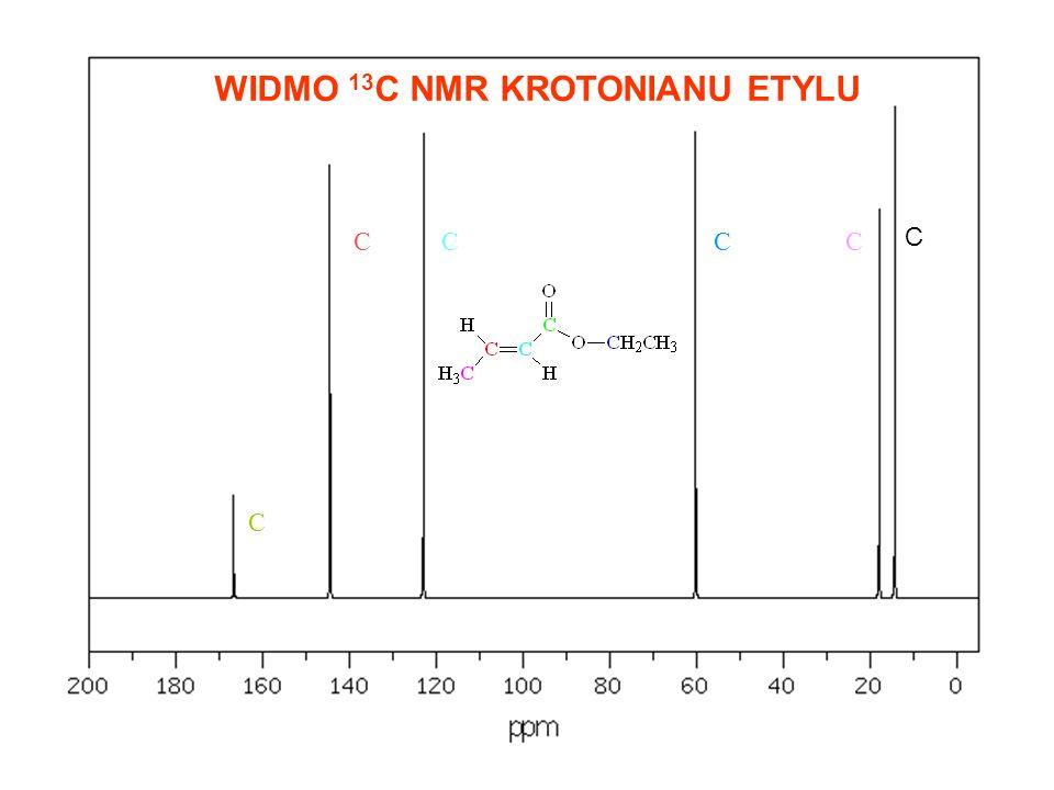 WIDMO 13C NMR KROTONIANU ETYLU