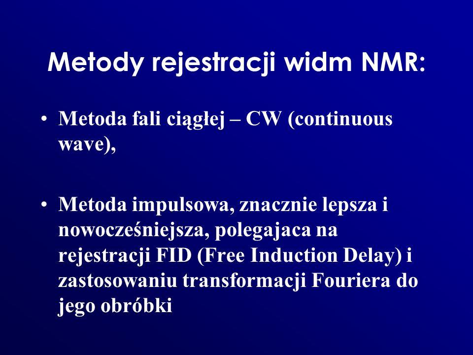 Metody rejestracji widm NMR: