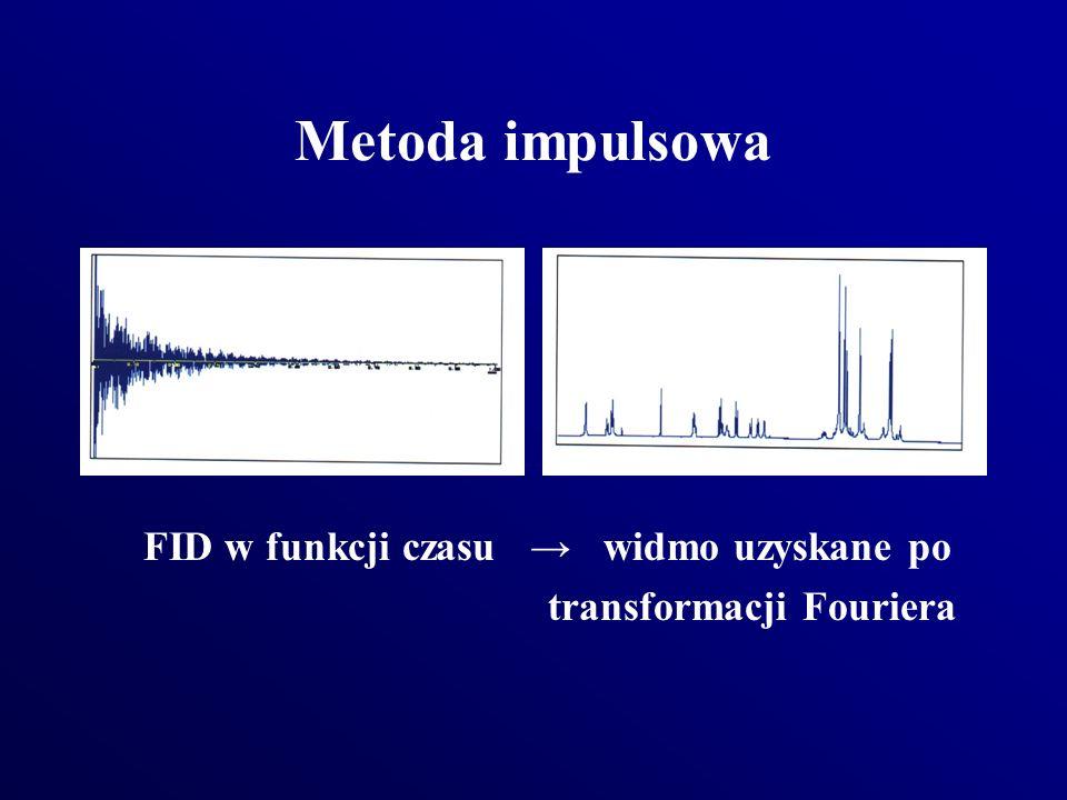 Metoda impulsowa FID w funkcji czasu → widmo uzyskane po
