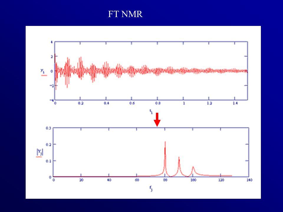 FT NMR