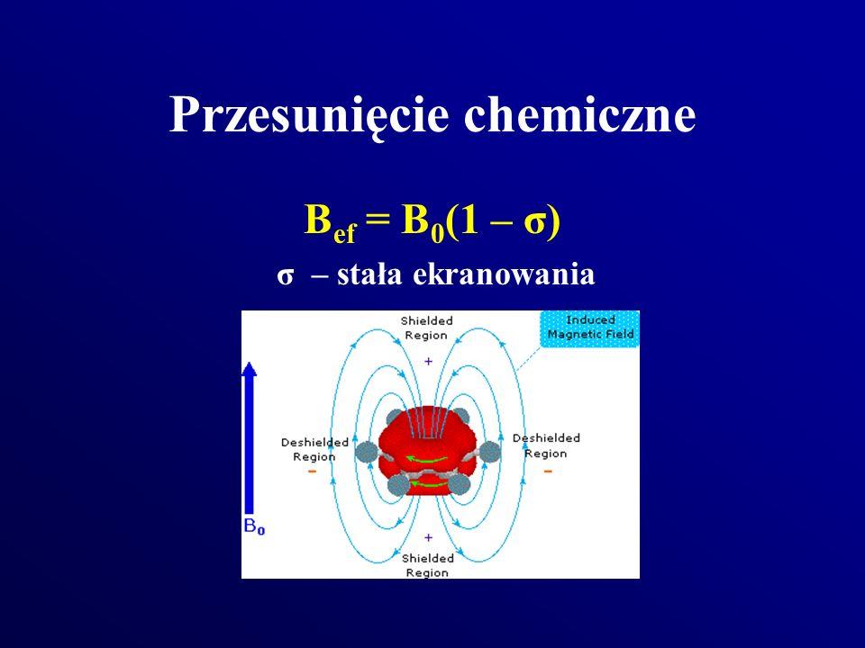 Przesunięcie chemiczne