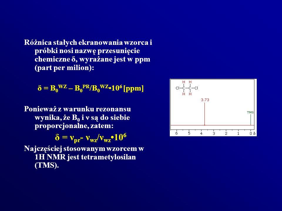 Różnica stałych ekranowania wzorca i próbki nosi nazwę przesunięcie chemiczne δ, wyrażane jest w ppm (part per milion):