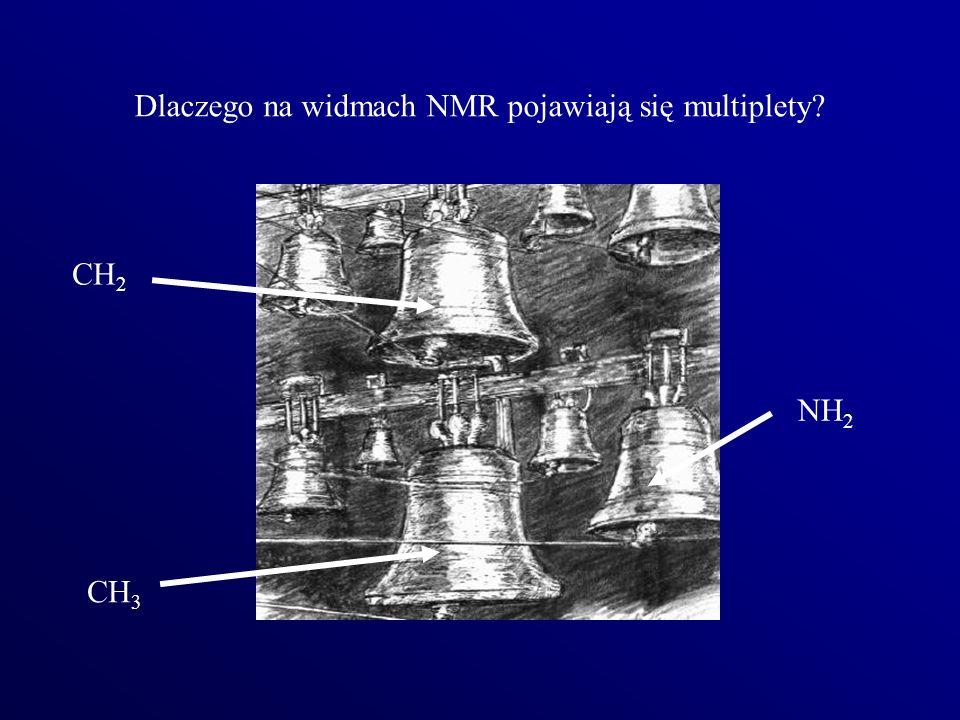 Dlaczego na widmach NMR pojawiają się multiplety
