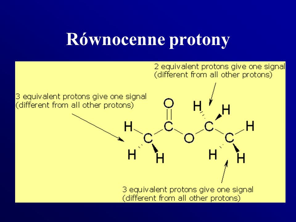 Równocenne protony