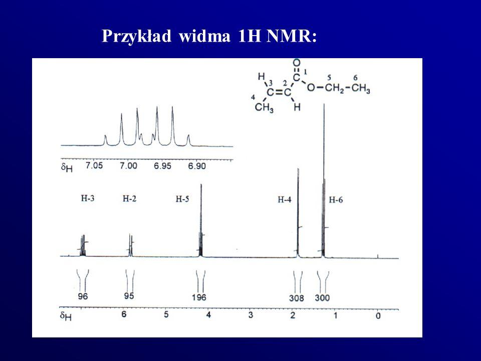 Przykład widma 1H NMR: