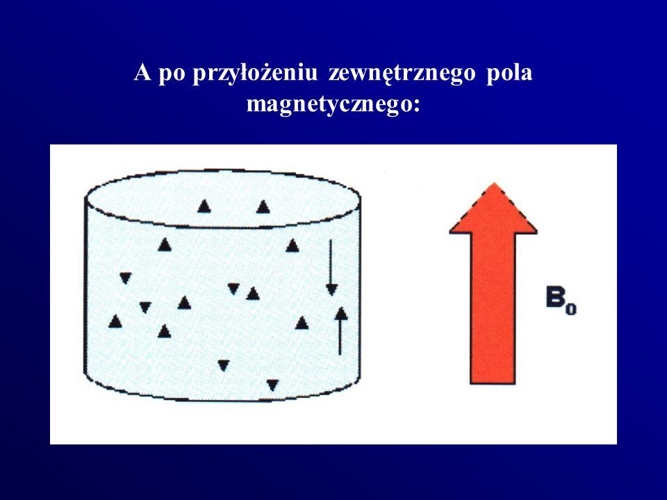 A po przyłożeniu zewnętrznego pola magnetycznego:
