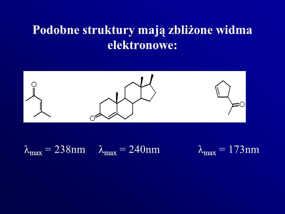Podobne struktury mają zbliżone widma elektronowe: