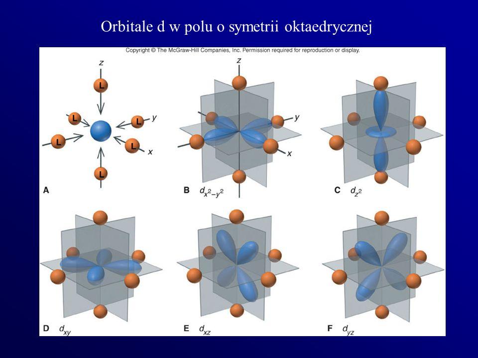 Orbitale d w polu o symetrii oktaedrycznej