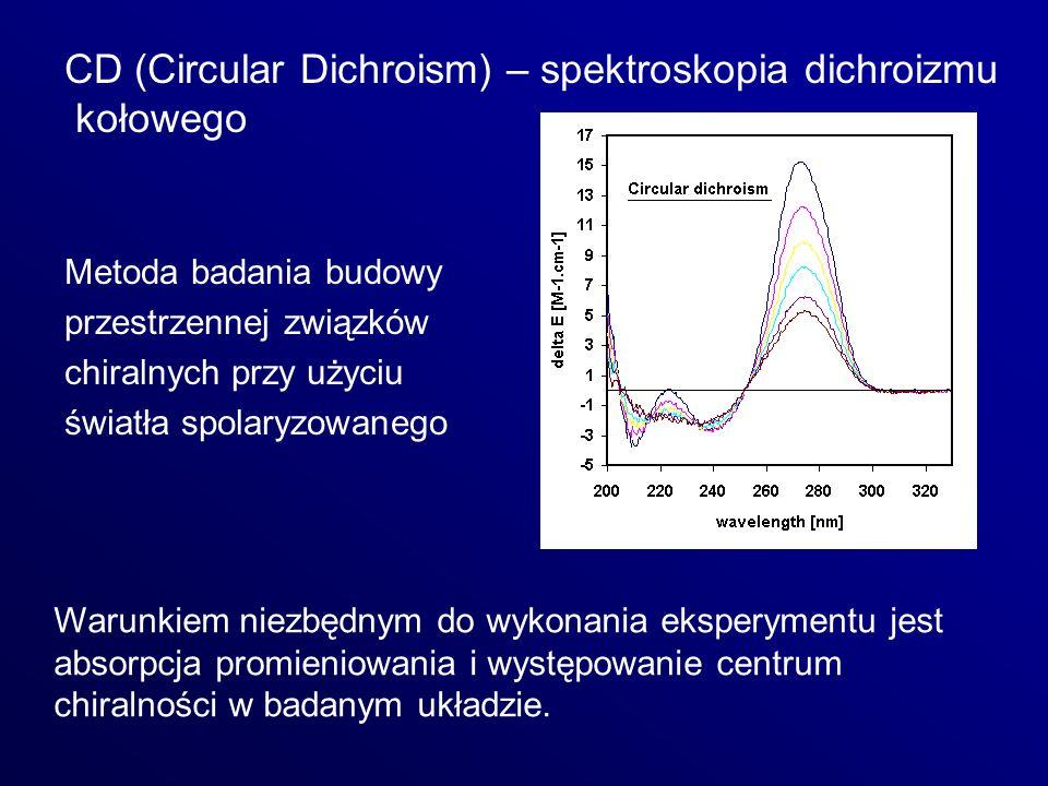 CD (Circular Dichroism) – spektroskopia dichroizmu kołowego