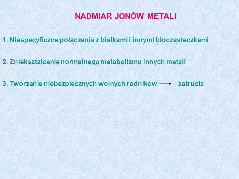 NADMIAR JONÓW METALI 1. Niespecyficzne połączenia z białkami i innymi biocząsteczkami. 2. Zniekształcenie normalnego metabolizmu innych metali.