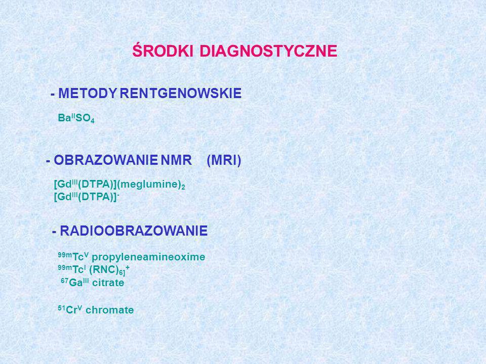- METODY RENTGENOWSKIE