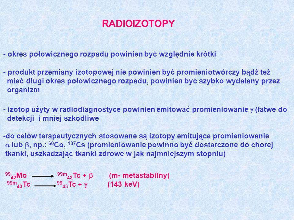 RADIOIZOTOPY- okres połowicznego rozpadu powinien być względnie krótki. - produkt przemiany izotopowej nie powinien być promieniotwórczy bądź też.