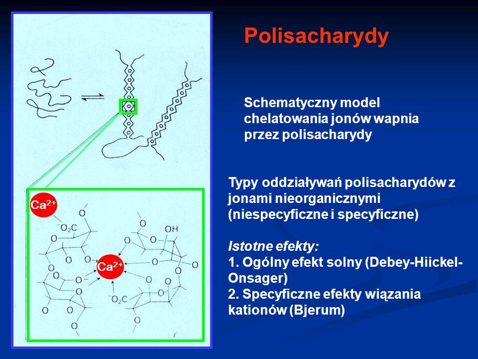Ca2+ Polisacharydy. Schematyczny model chelatowania jonów wapnia przez polisacharydy.