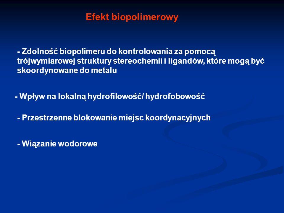 Efekt biopolimerowy