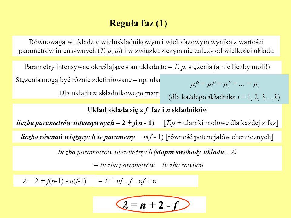 Układ składa się z f faz i n składników