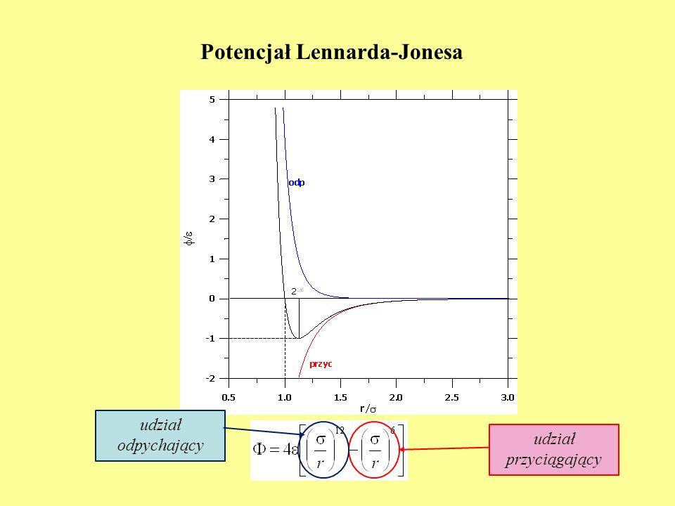 Potencjał Lennarda-Jonesa