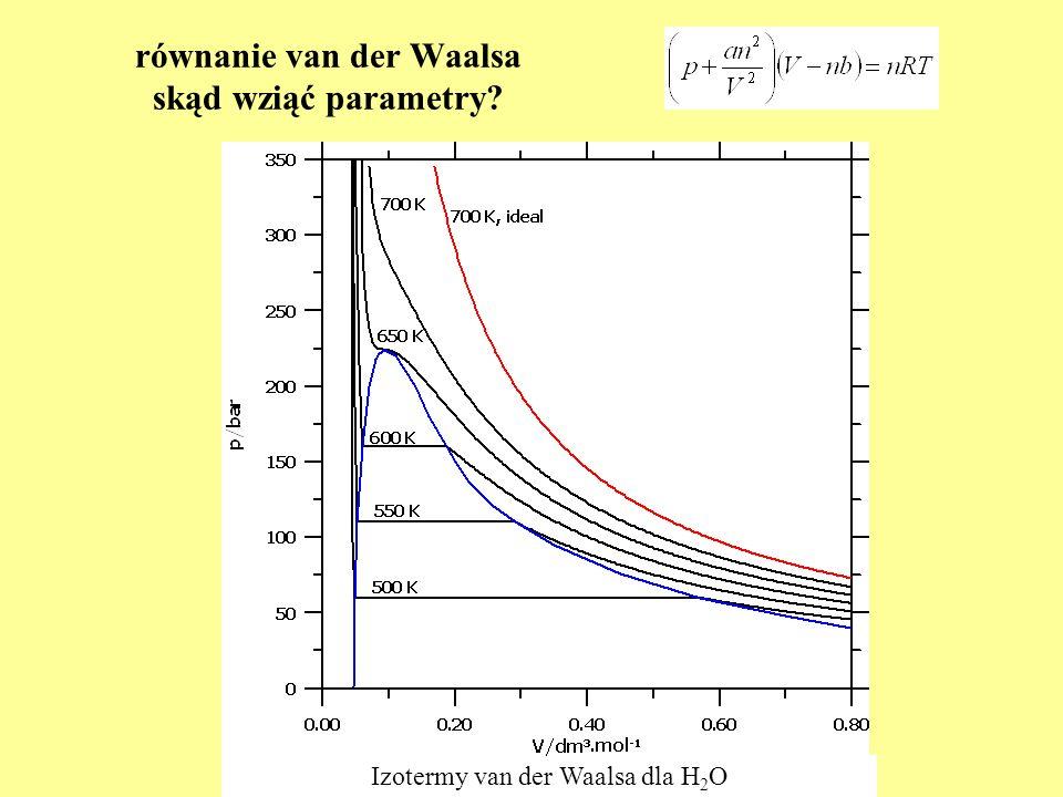równanie van der Waalsa skąd wziąć parametry