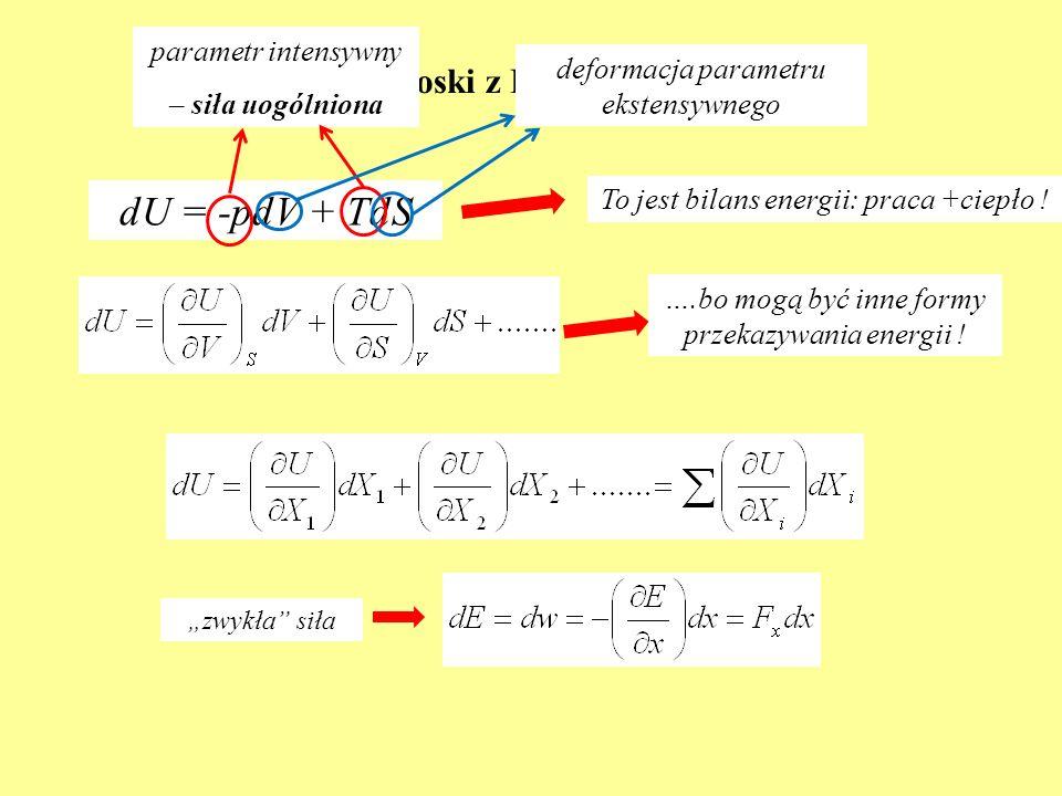 Wnioski z I i II zasady(2)