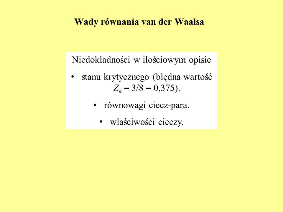 Wady równania van der Waalsa