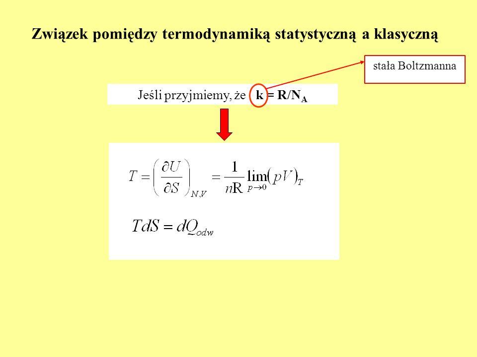 Związek pomiędzy termodynamiką statystyczną a klasyczną