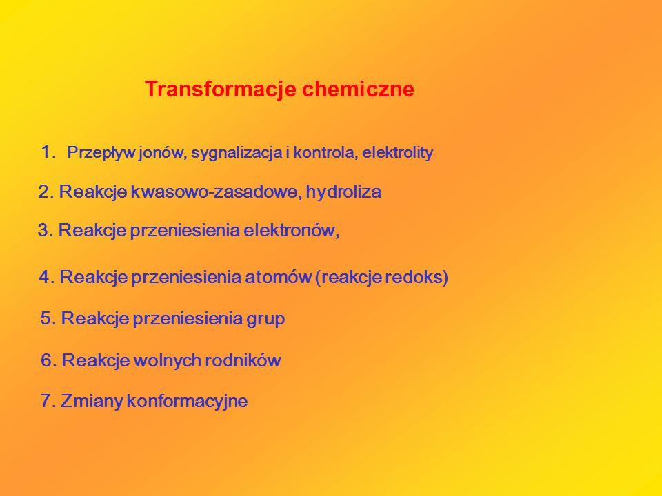 Transformacje chemiczne