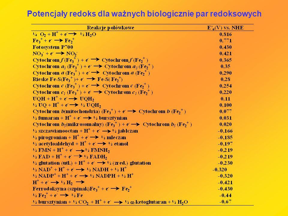 Potencjały redoks dla ważnych biologicznie par redoksowych