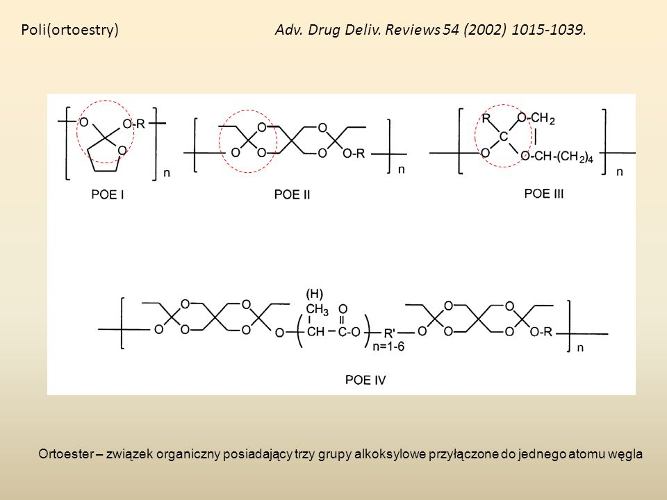 Poli(ortoestry) Adv. Drug Deliv. Reviews 54 (2002) 1015-1039.