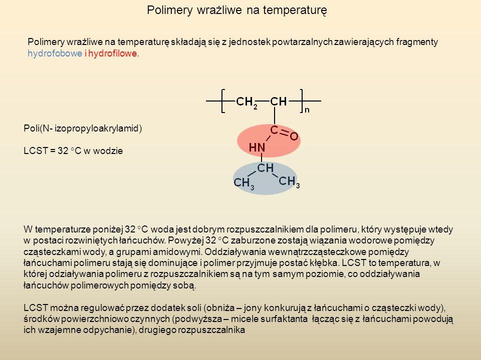 Polimery wrażliwe na temperaturę