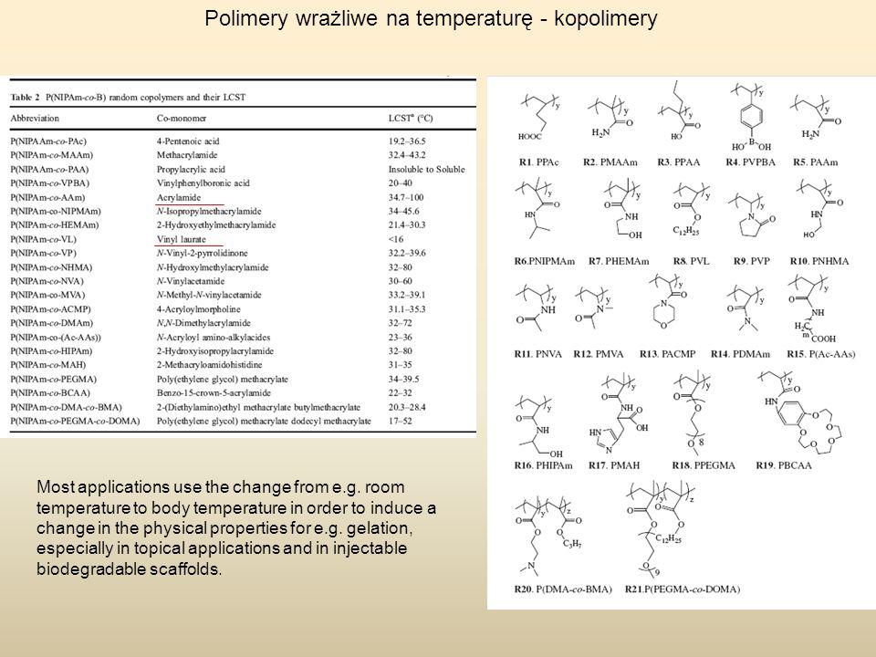 Polimery wrażliwe na temperaturę - kopolimery