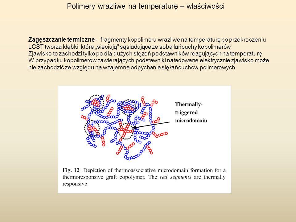 Polimery wrażliwe na temperaturę – właściwości