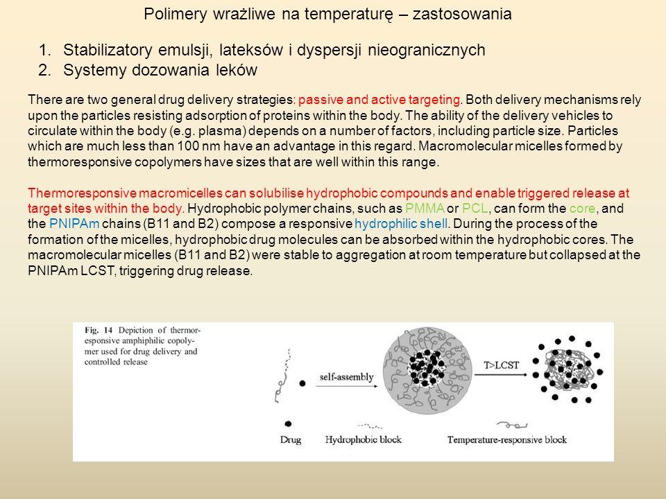 Polimery wrażliwe na temperaturę – zastosowania
