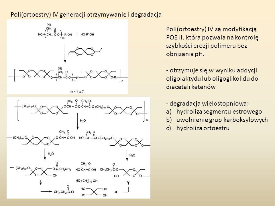 Poli(ortoestry) IV generacji otrzymywanie i degradacja