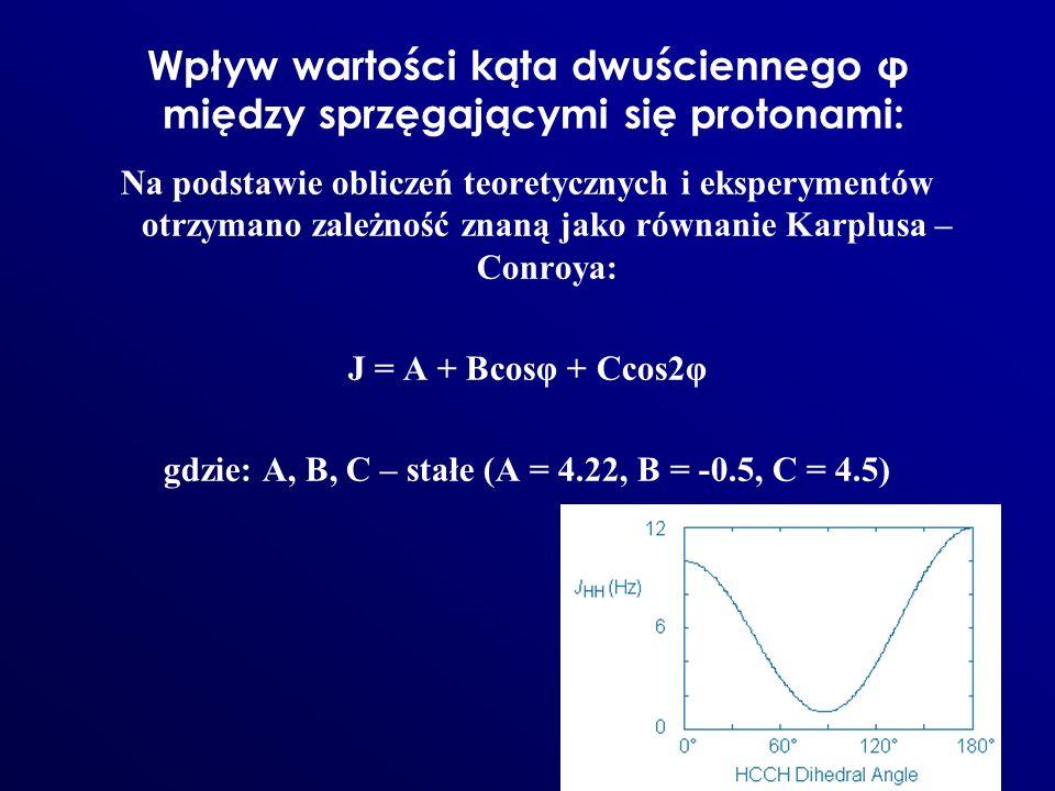 Wpływ wartości kąta dwuściennego φ między sprzęgającymi się protonami: