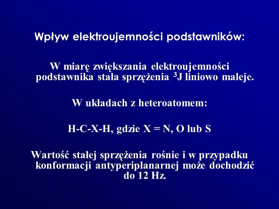 Wpływ elektroujemności podstawników: