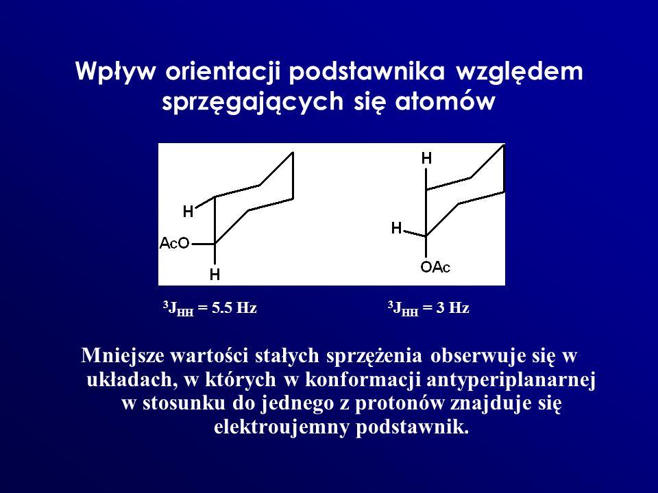 Wpływ orientacji podstawnika względem sprzęgających się atomów