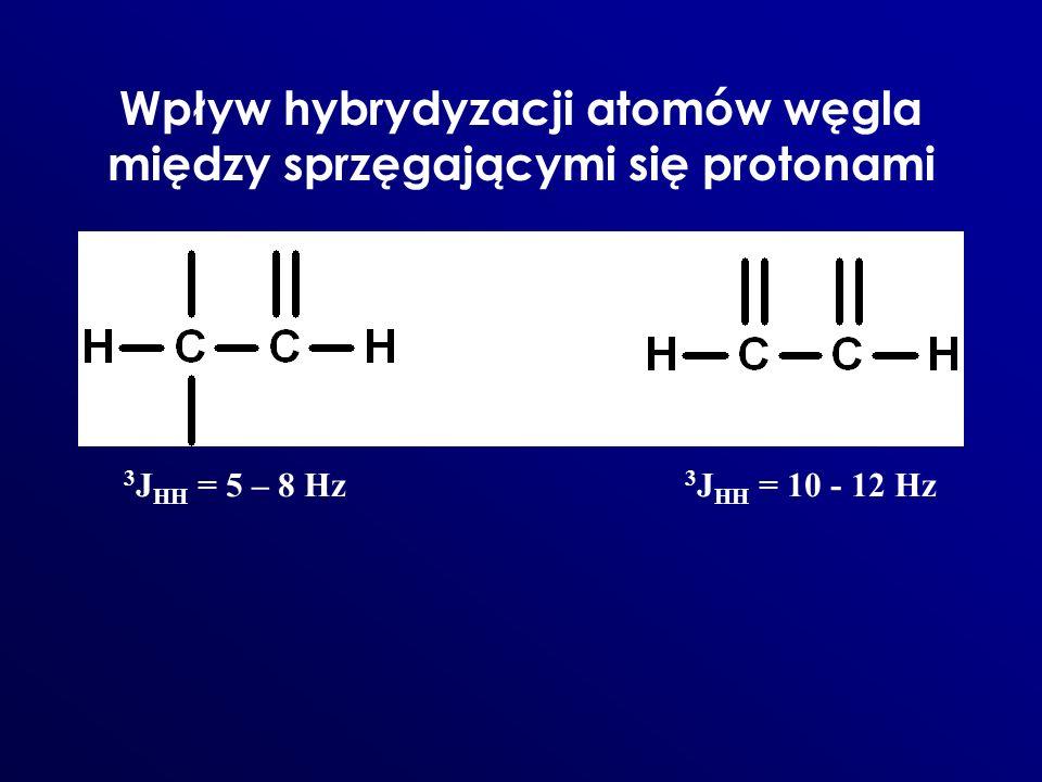 Wpływ hybrydyzacji atomów węgla między sprzęgającymi się protonami
