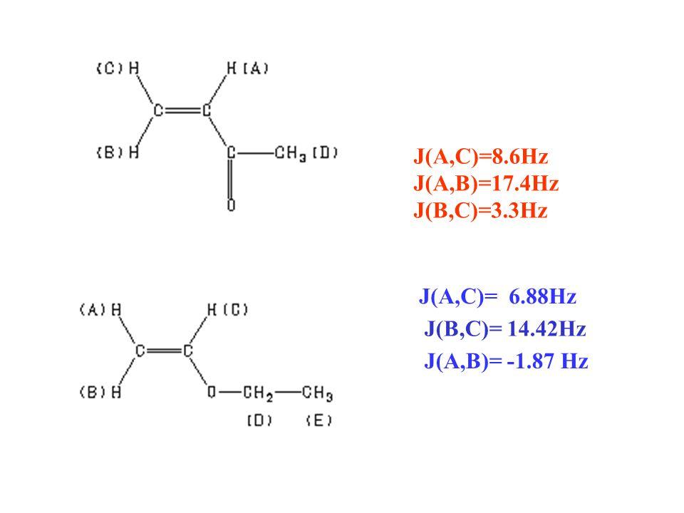 J(A,C)=8.6Hz J(A,B)=17.4Hz J(B,C)=3.3Hz J(A,C)= 6.88Hz J(B,C)= 14.42Hz J(A,B)= -1.87 Hz