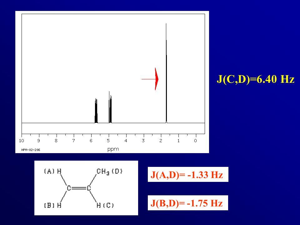 J(C,D)=6.40 Hz J(A,D)= -1.33 Hz J(B,D)= -1.75 Hz
