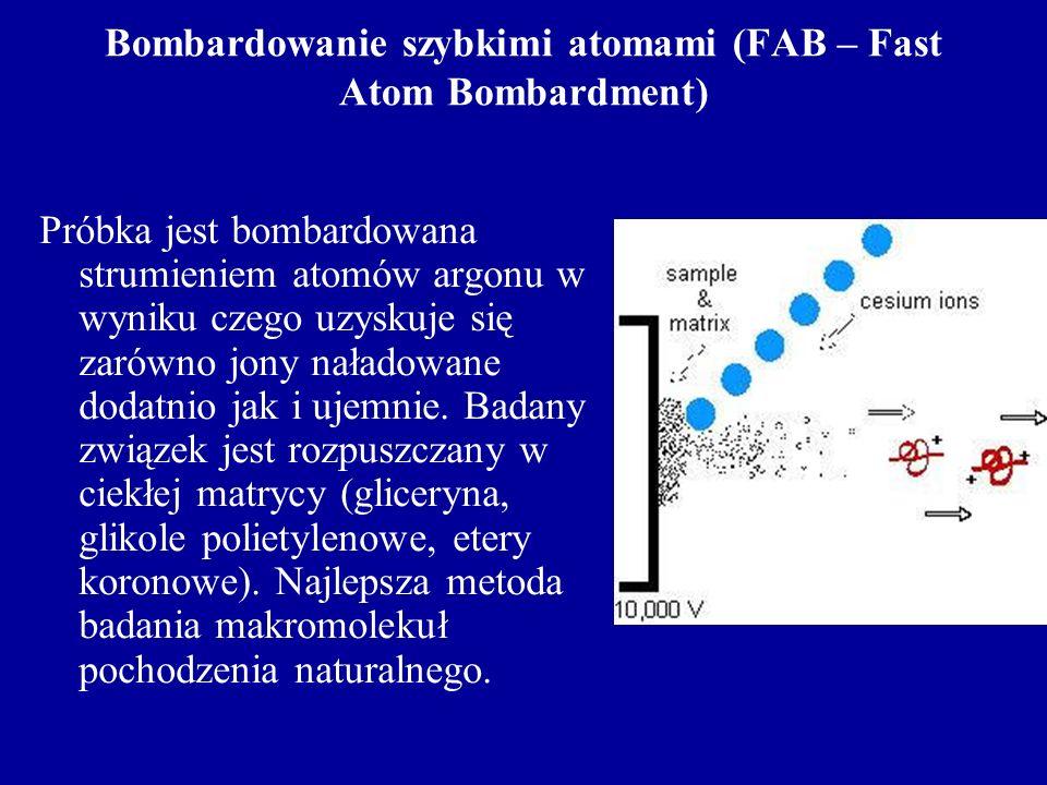Bombardowanie szybkimi atomami (FAB – Fast Atom Bombardment)
