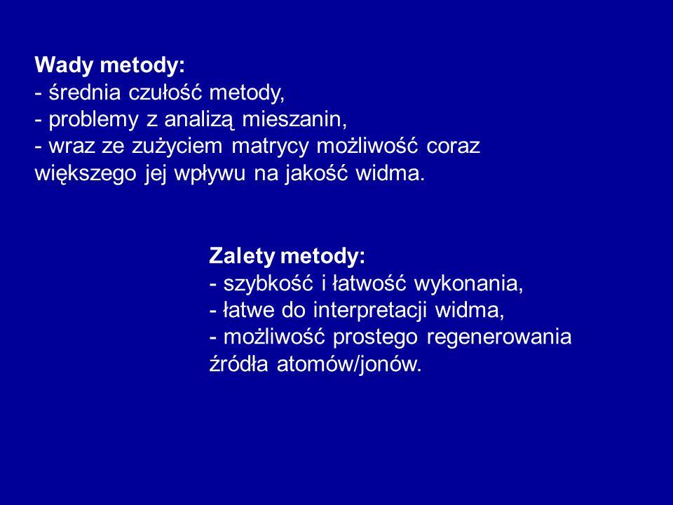 Wady metody: średnia czułość metody, problemy z analizą mieszanin, wraz ze zużyciem matrycy możliwość coraz.